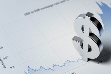 silver dollar sign with chart