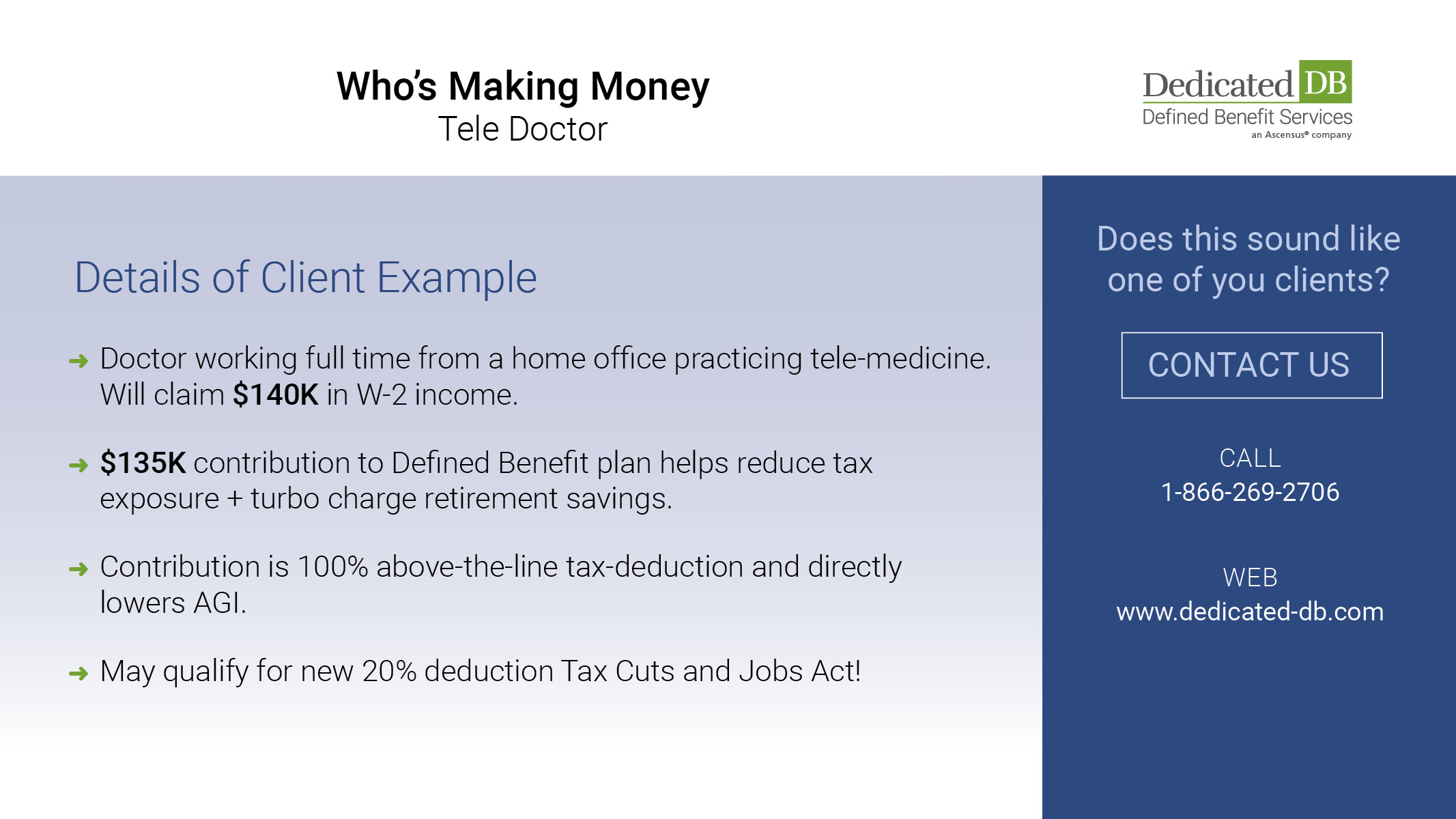 Who's Making Money - Tele Doctor graphic